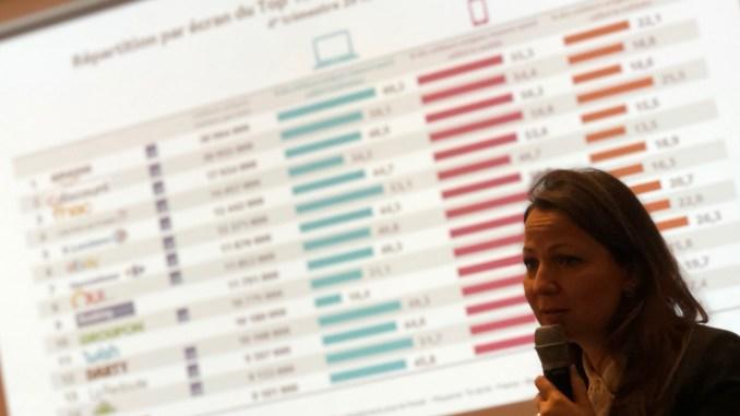 80% des sites E-commerce Français sont « Mobile First »